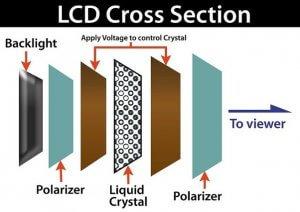 liquid crystal display diagram